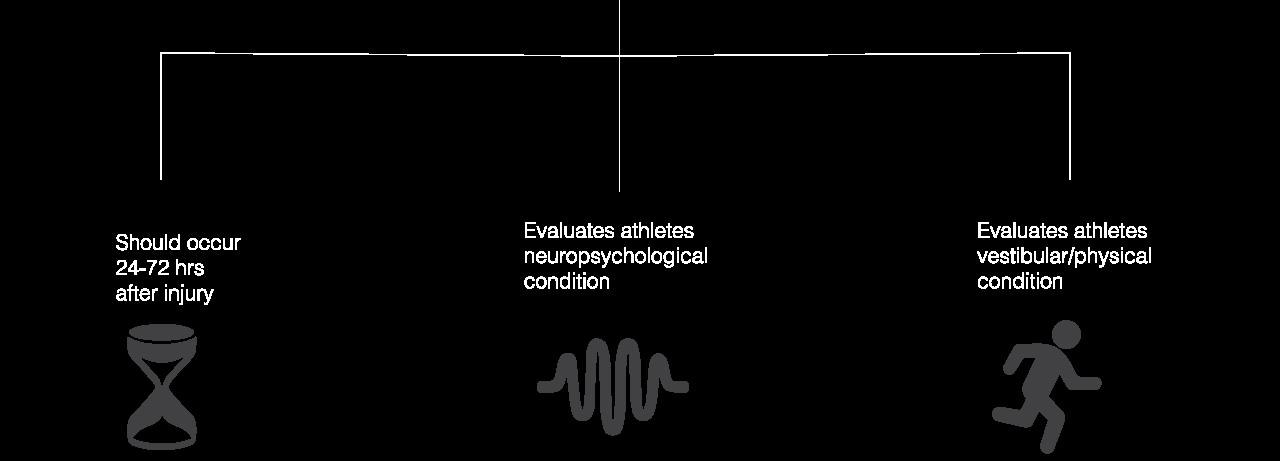 impact-diagram